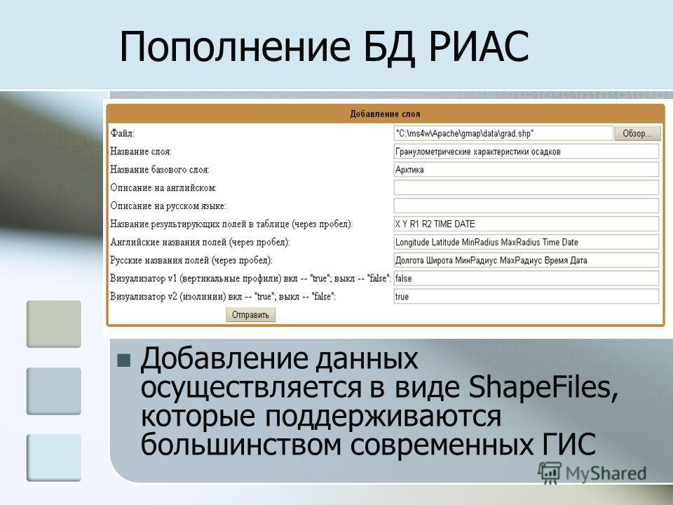 Пополнение БД РИАС Добавление данных осуществляется в виде ShapeFiles, которые поддерживаются большинством современных ГИС