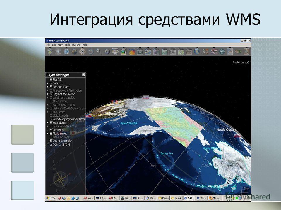Интеграция средствами WMS