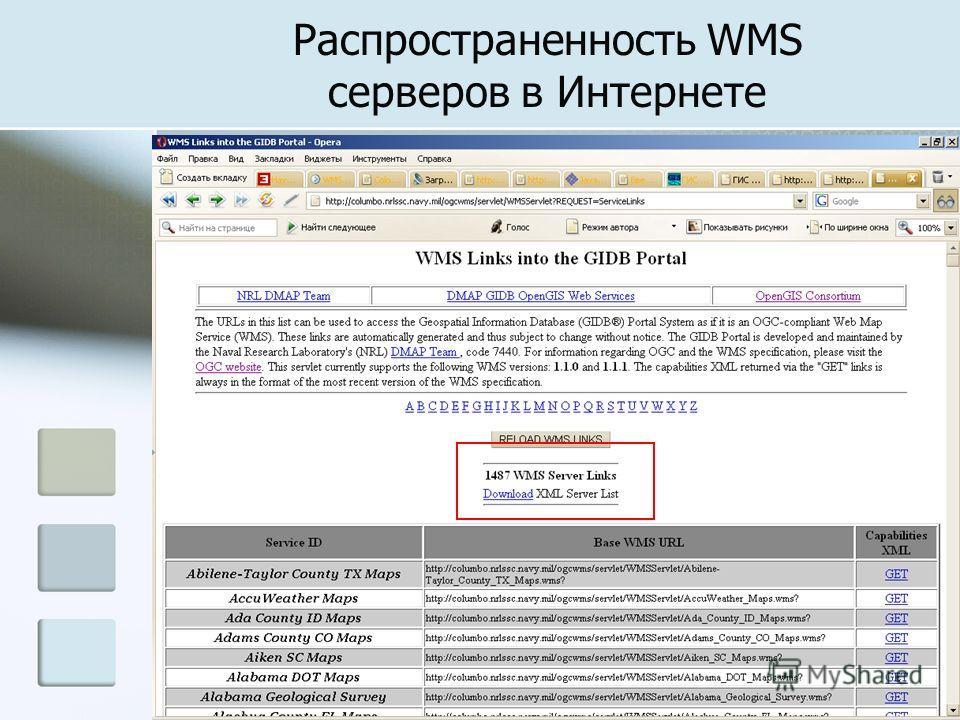 Распространенность WMS серверов в Интернете