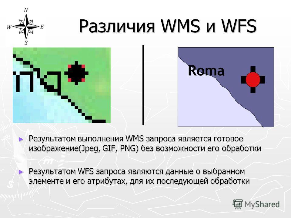 Различия WMS и WFS Результатом выполнения WMS запроса является готовое изображение(Jpeg, GIF, PNG) без возможности его обработки Результатом выполнения WMS запроса является готовое изображение(Jpeg, GIF, PNG) без возможности его обработки Результатом