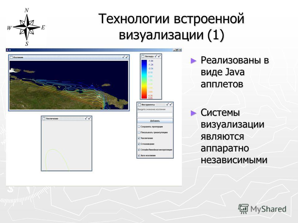Технологии встроенной визуализации (1) Реализованы в виде Java апплетов Реализованы в виде Java апплетов Системы визуализации являются аппаратно независимыми Системы визуализации являются аппаратно независимыми