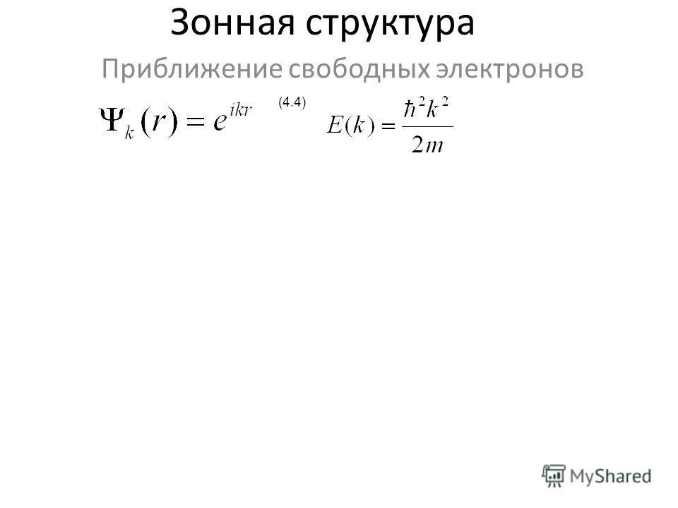 Зонная структура Приближение свободных электронов (4.4)