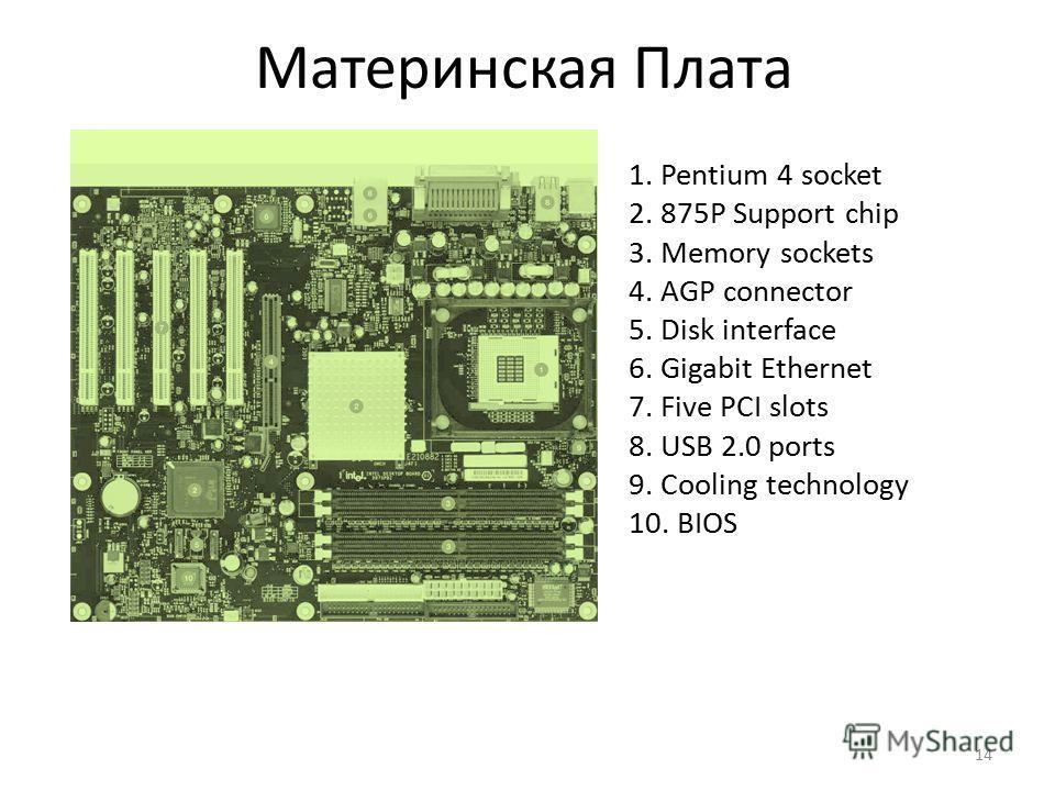 14 Материнская Плата 1. Pentium 4 socket 2. 875P Support chip 3. Memory sockets 4. AGP connector 5. Disk interface 6. Gigabit Ethernet 7. Five PCI slots 8. USB 2.0 ports 9. Cooling technology 10. BIOS
