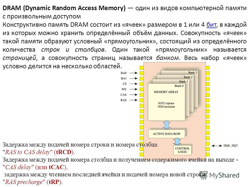 DRAM (Dynamic Random Access Memory) один из видов компьютерной памяти с произвольным доступом Конструктивно память DRAM состоит из «ячеек» размером в 1 или 4 бит, в каждой из которых можно хранить определённый объём данных. Совокупность «ячеек» такой