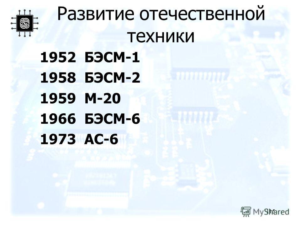 115 Развитие отечественной техники 1952 БЭСМ-1 1958 БЭСМ-2 1959 М-20 1966 БЭСМ-6 1973 АС-6
