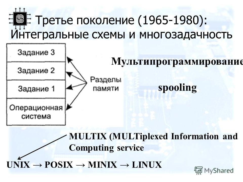 Третье поколение (1965-1980): Интегральные схемы и многозадачность Мультипрограммирование spooling MULTIX (MULTiplexed Information and Computing service UNIX POSIX MINIX LINUX