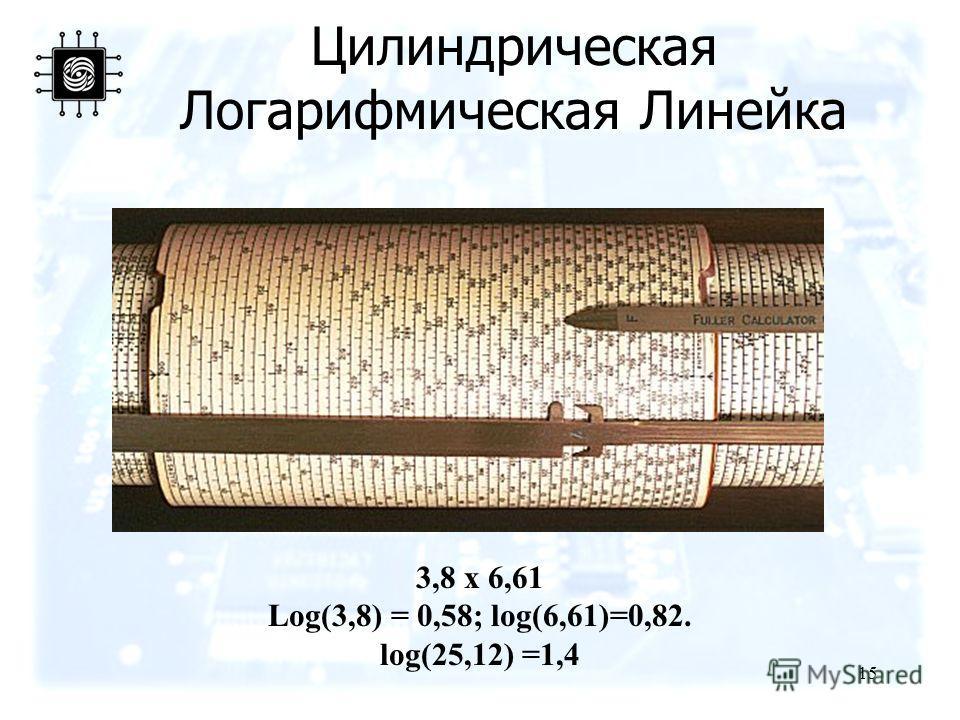 15 Цилиндрическая Логарифмическая Линейка 3,8 x 6,61 Log(3,8) = 0,58; log(6,61)=0,82. log(25,12) =1,4
