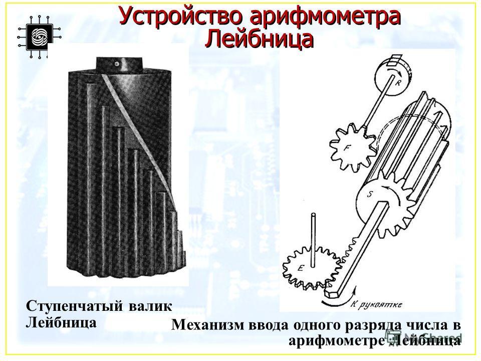 Ступенчатый валик Лейбница Механизм ввода одного разряда числа в арифмометре Лейбница Устройство арифмометра Лейбница