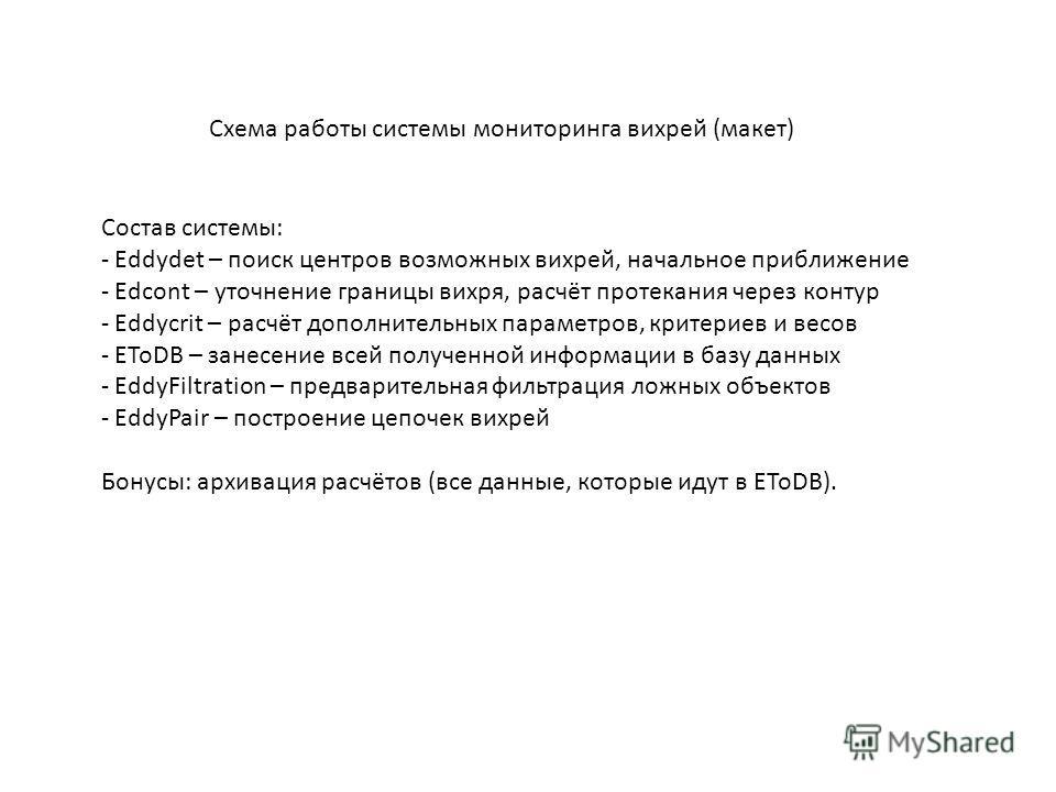 Схема работы системы мониторинга вихрей (макет) Состав системы: - Eddydet – поиск центров возможных вихрей, начальное приближение - Edcont – уточнение границы вихря, расчёт протекания через контур - Eddycrit – расчёт дополнительных параметров, критер