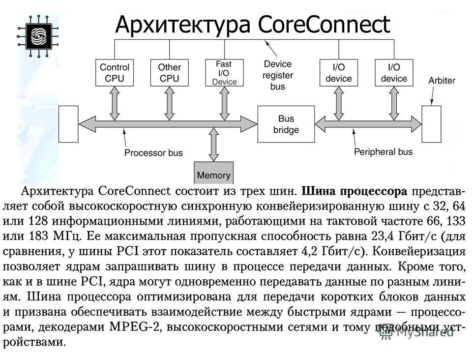 11 Архитектура CoreConnect