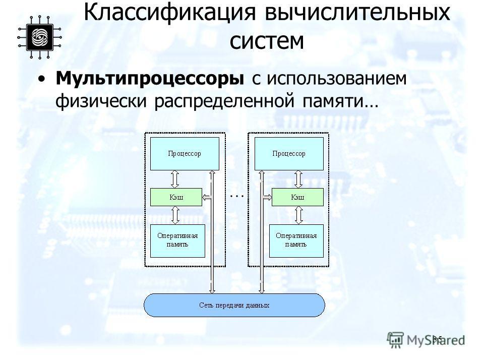 35 Мультипроцессоры с использованием физически распределенной памяти… Классификация вычислительных систем