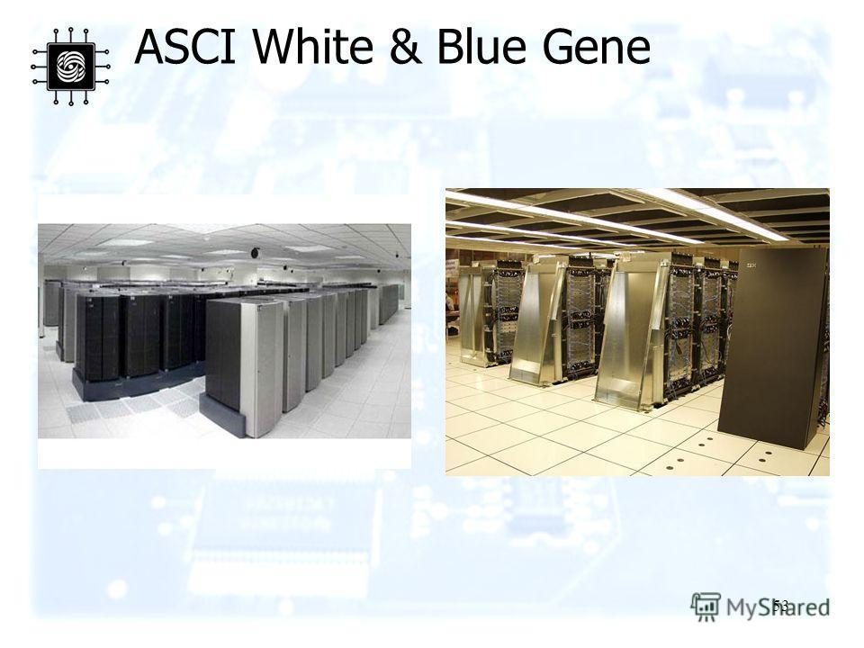53 ASCI White & Blue Gene