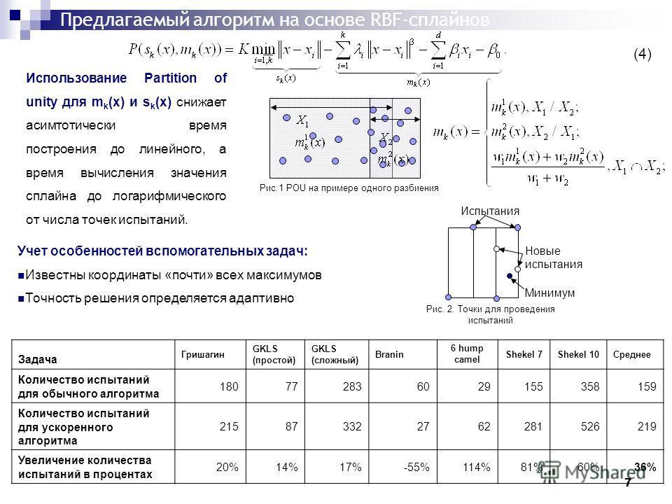 7 Предлагаемый алгоритм на основе RBF-сплайнов Использование Partition of unity для m k (x) и s k (x) снижает асимтотически время построения до линейного, а время вычисления значения сплайна до логарифмического от числа точек испытаний. Учет особенно