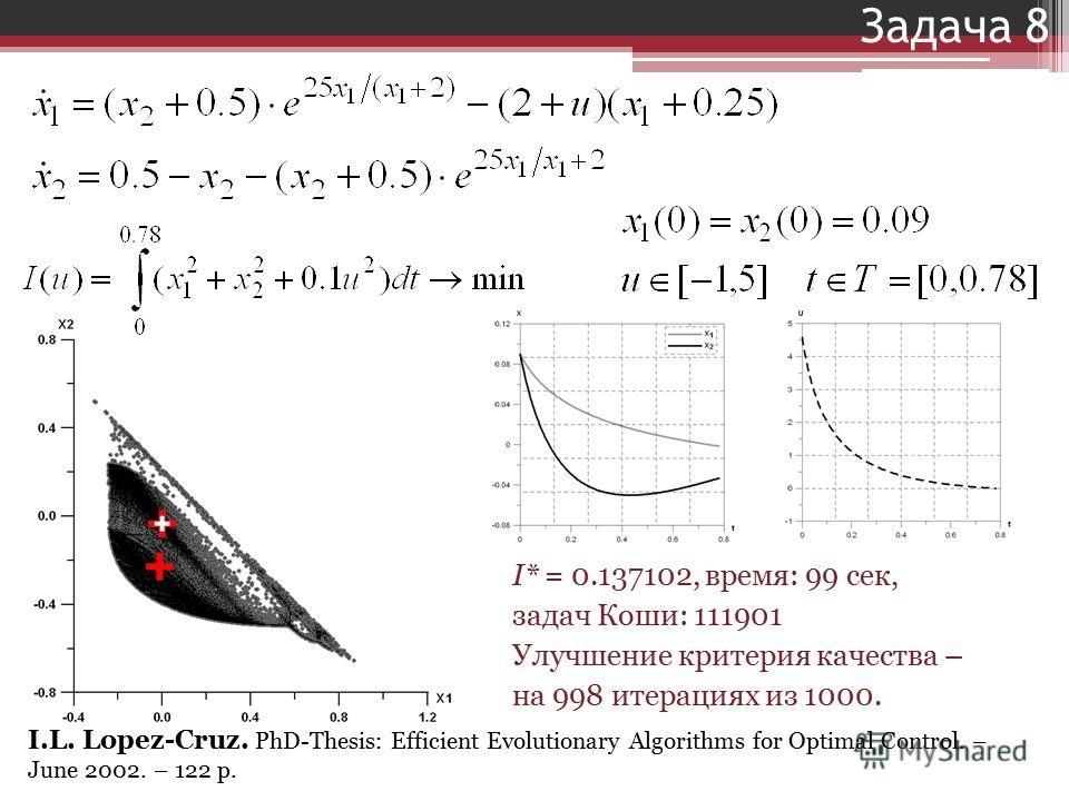I.L. Lopez-Cruz. PhD-Thesis: Efficient Evolutionary Algorithms for Optimal Control. – June 2002. – 122 р. Задача 8 I* = 0.137102, время: 99 сек, задач Коши: 111901 Улучшение критерия качества – на 998 итерациях из 1000.