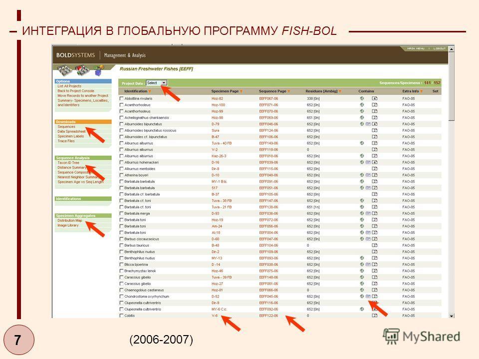 7 ИНТЕГРАЦИЯ В ГЛОБАЛЬНУЮ ПРОГРАММУ FISH-BOL (2006-2007)