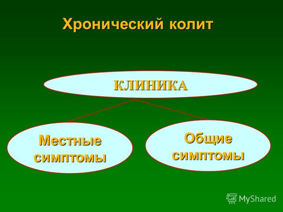 Y.По фазе заболевания: Y.По фазе заболевания: 1.Фаза обострения 1.Фаза обострения 2. Фаза затухания 2. Фаза затухания 3. ремиссия 3. ремиссия YI. По типу течения: хронический, латентный, рецидивирующий, быстро-прогрессирующий, острый, молниеносный в