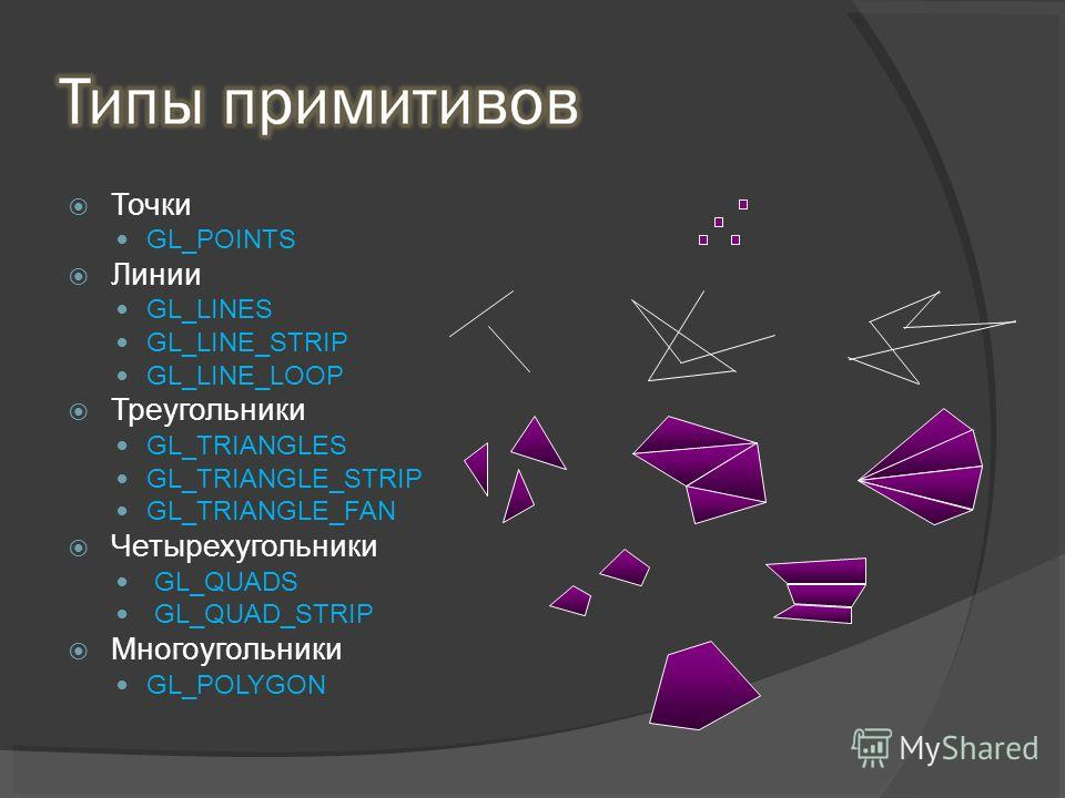 Точки GL_POINTS Линии GL_LINES GL_LINE_STRIP GL_LINE_LOOP Треугольники GL_TRIANGLES GL_TRIANGLE_STRIP GL_TRIANGLE_FAN Четырехугольники GL_QUADS GL_QUAD_STRIP Многоугольники GL_POLYGON