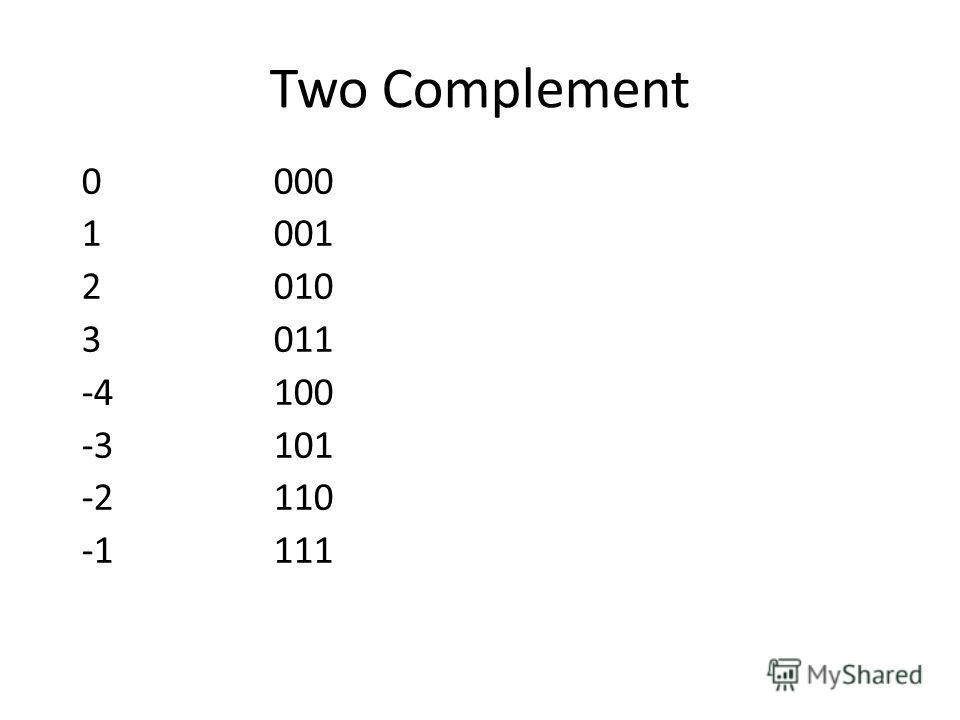 Two Complement 0 000 1001 2010 3011 -4100 -3101 -2110 -1111