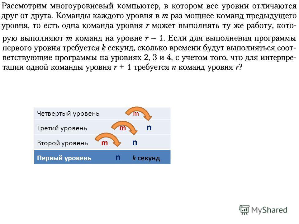 Четвертый уровень m Третий уровень m n Второй уровень m n Первый уровень n k cекунд