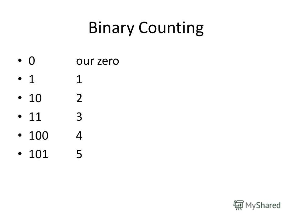 Binary Counting 0 our zero 11 102 113 1004 1015