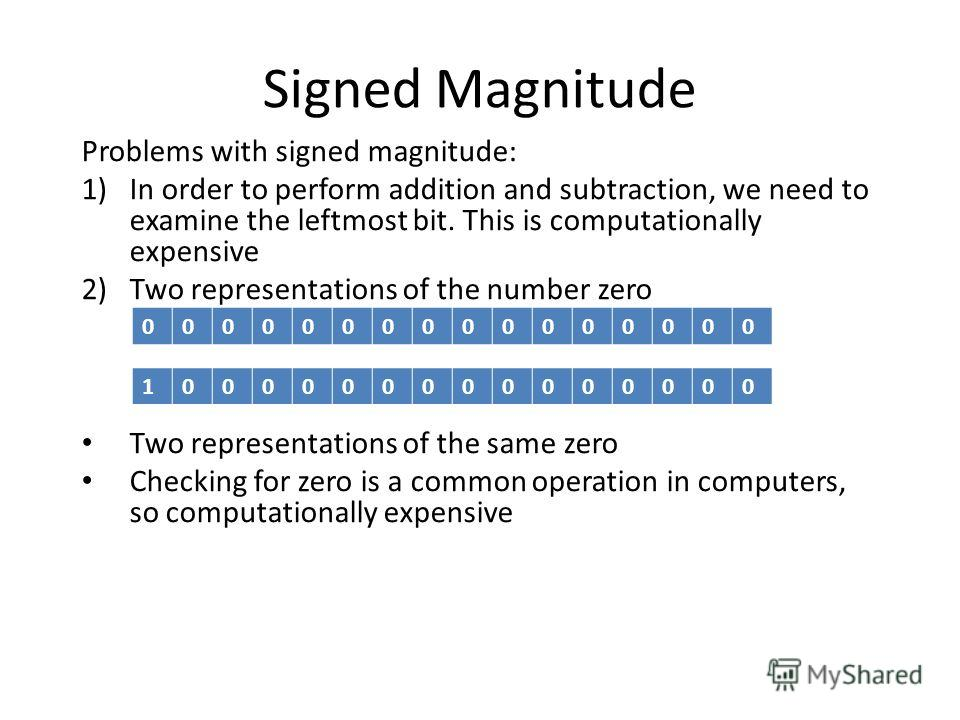 Signed Magnitude Problems with signed magnitude: 1)In order to perform addition and subtraction, we need to examine the leftmost bit. This is computationally expensive 2)Two representations of the number zero Two representations of the same zero Chec