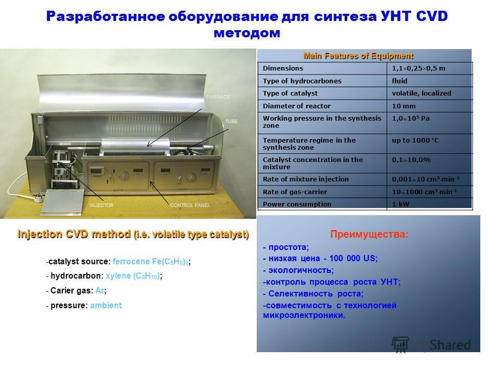 Разработанное оборудование для синтеза УНТ CVD методом Injection CVD method (i.e. volatile type catalyst) Main Features of Equipment Преимущества: - простота; - низкая цена - 100 000 US; - экологичность; -контроль процесса роста УНТ; - Селективность