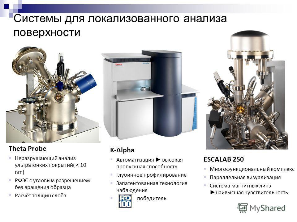Системы для локализованного анализа поверхности K-Alpha Автоматизация высокая пропускная способность Глубинное профилирование Запатентованная технология наблюдения победитель Theta Probe Неразрушающий анализ ультратонких покрытий( < 10 nm) РФЭС с угл