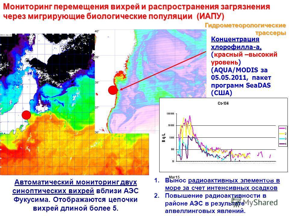 Мониторинг перемещения вихрей и распространения загрязнения через мигрирующие биологические популяции (ИАПУ) Автоматический мониторинг двух синоптических вихрей вблизи АЭС Фукусима. Отображаются цепочки вихрей длиной более 5. 1.Вынос радиоактивных эл
