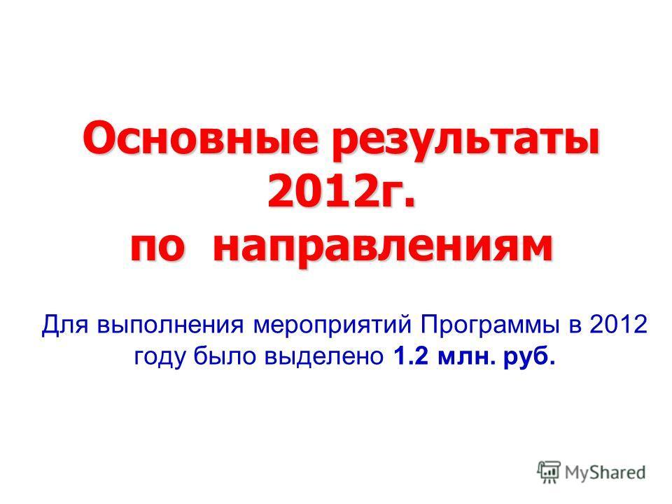 Основные результаты 2012г. по направлениям Для выполнения мероприятий Программы в 2012 году было выделено 1.2 млн. руб.