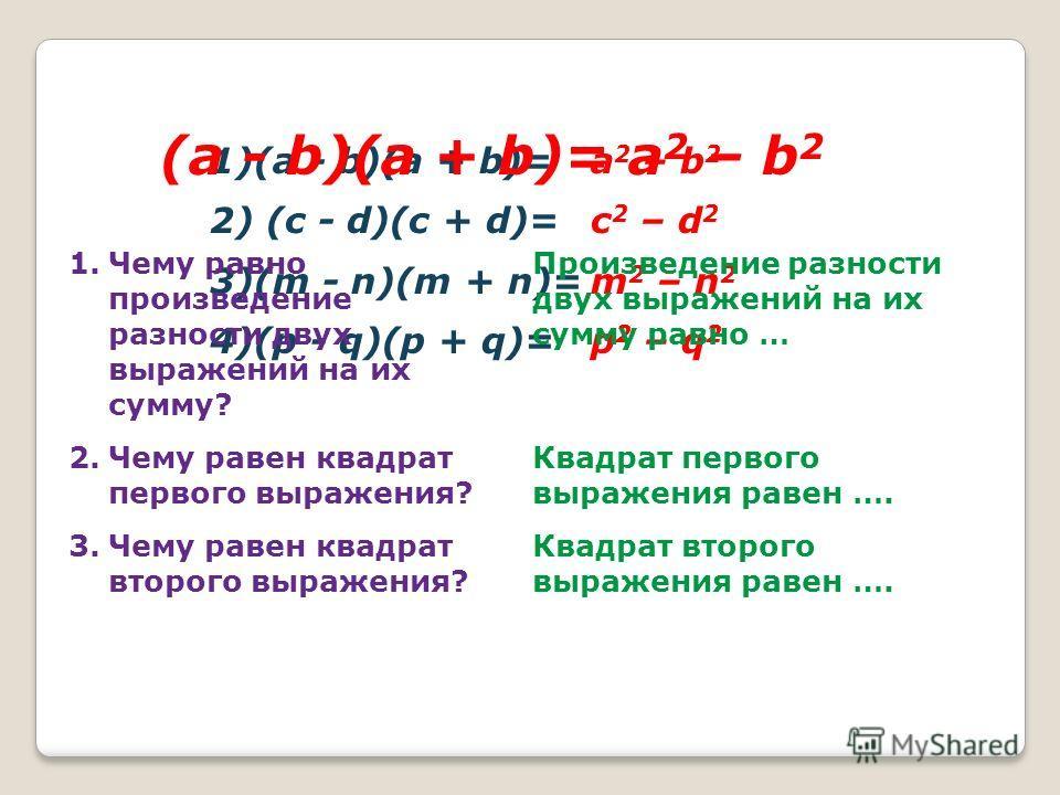1)(a - b)(a + b)= 2) (c - d)(c + d)= 3)(m - n)(m + n)= 4)(p - q)(p + q)= a 2 – b 2 c 2 – d 2 m 2 – n 2 p 2 – q 2 (a - b)(a + b)= a 2 – b 2 1.Чему равно произведение разности двух выражений на их сумму? 2.Чему равен квадрат первого выражения? 3.Чему р
