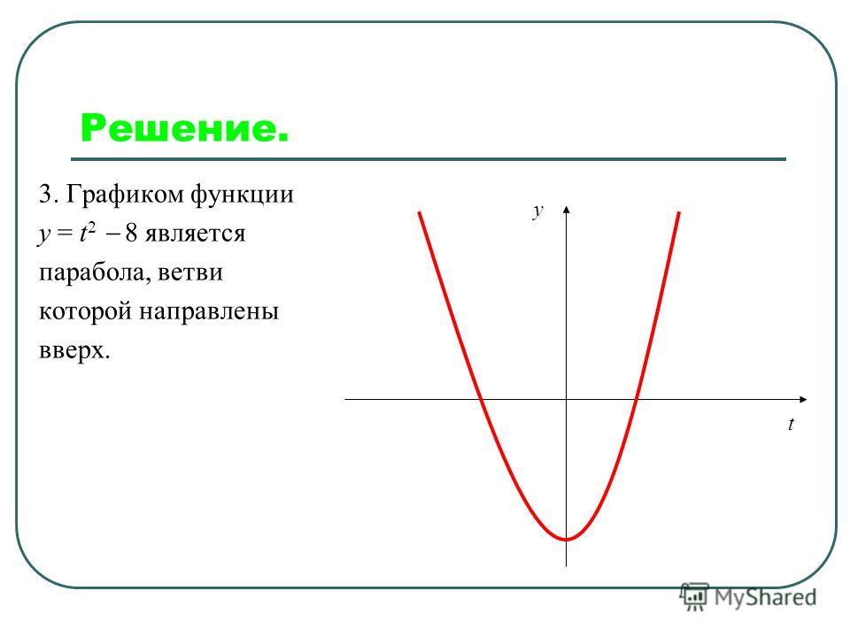 Решение. 1. Пусть log 2 x = t, тогда при х = 4 имеем t = 2; если х = 8, то t = 3. Так как функция t = log 2 x непрерывная и возрастающая, то при всех значениях переменной х из промежутка (4;8] переменная t принимает все значения из промежутка (2;3].