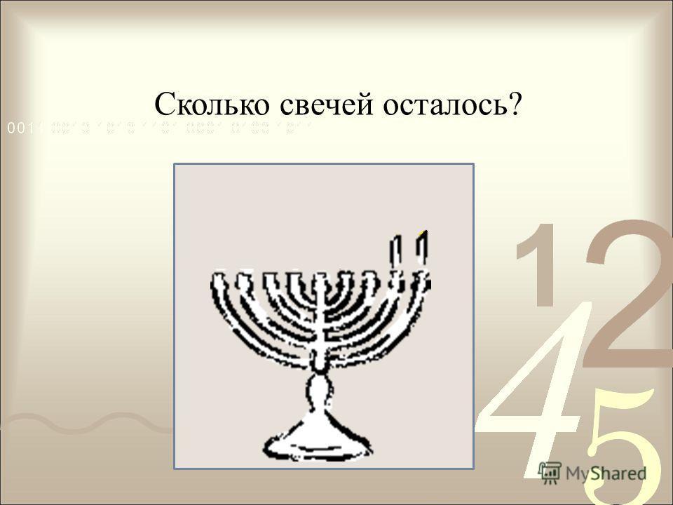 Сколько свечей осталось?