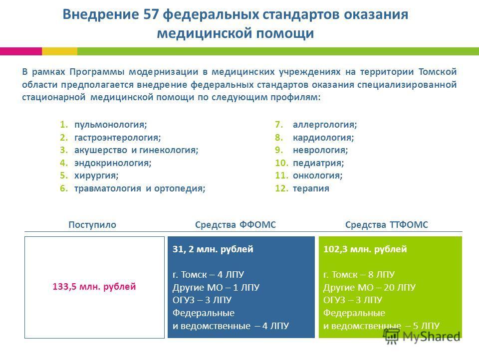 Внедрение 57 федеральных стандартов оказания медицинской помощи В рамках Программы модернизации в медицинских учреждениях на территории Томской области предполагается внедрение федеральных стандартов оказания специализированной стационарной медицинск