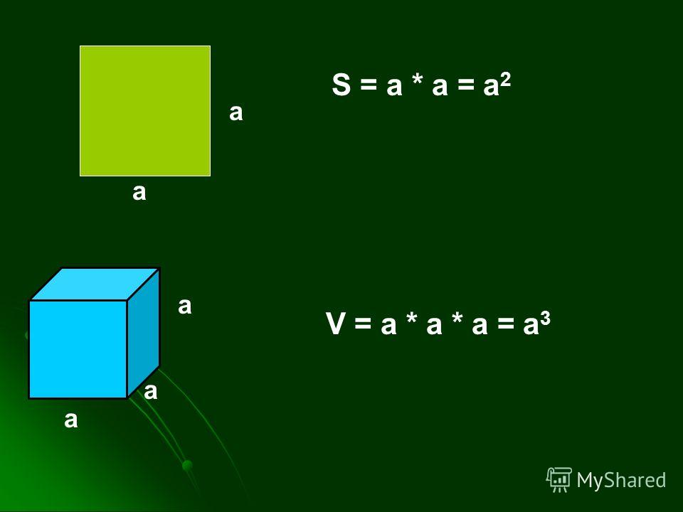 а а S = a * a = a 2 а а а V = a * a * a = a 3