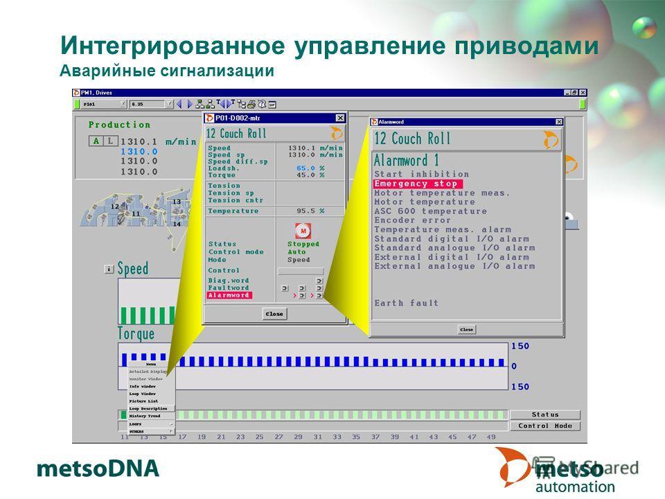 Интегрированное управление приводами Аварийные сигнализации