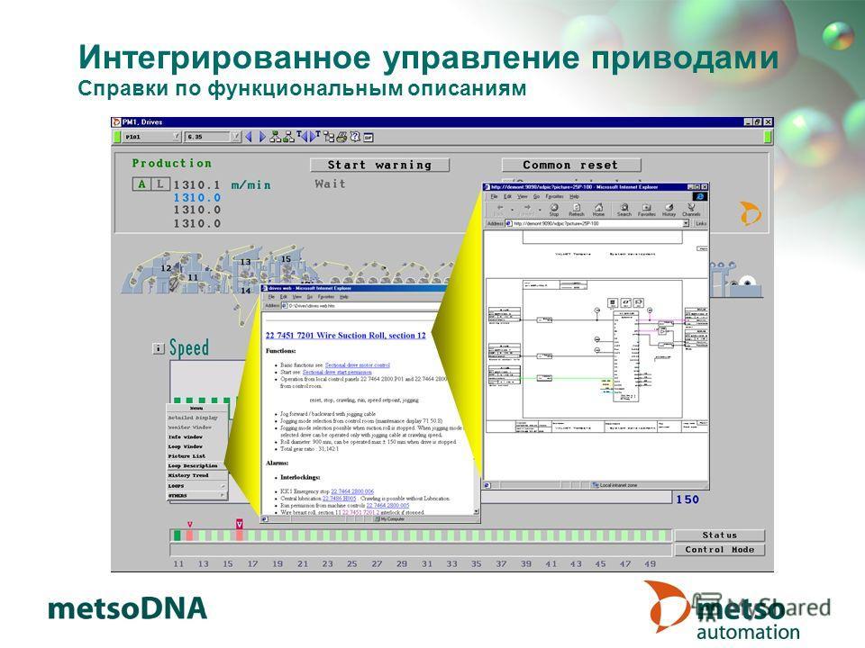 Интегрированное управление приводами Справки по функциональным описаниям