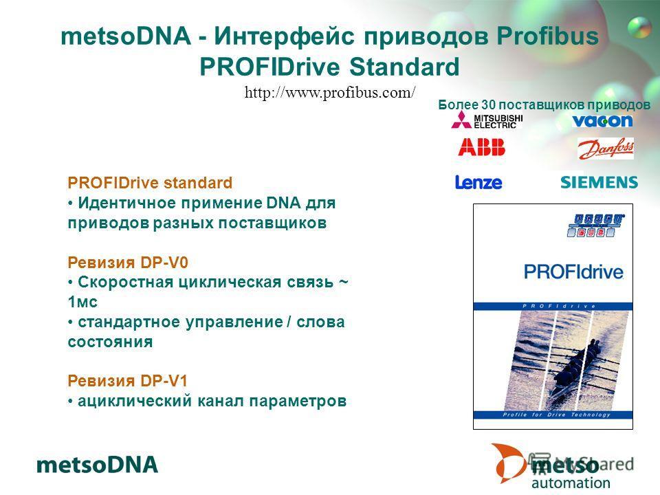metsoDNA - Интерфейс приводов Profibus PROFIDrive Standard http://www.profibus.com/ PROFIDrive standard Идентичное примение DNA для приводов разных поставщиков Ревизия DP-V0 Скоростная циклическая связь ~ 1мс стандартное управление / слова состояния