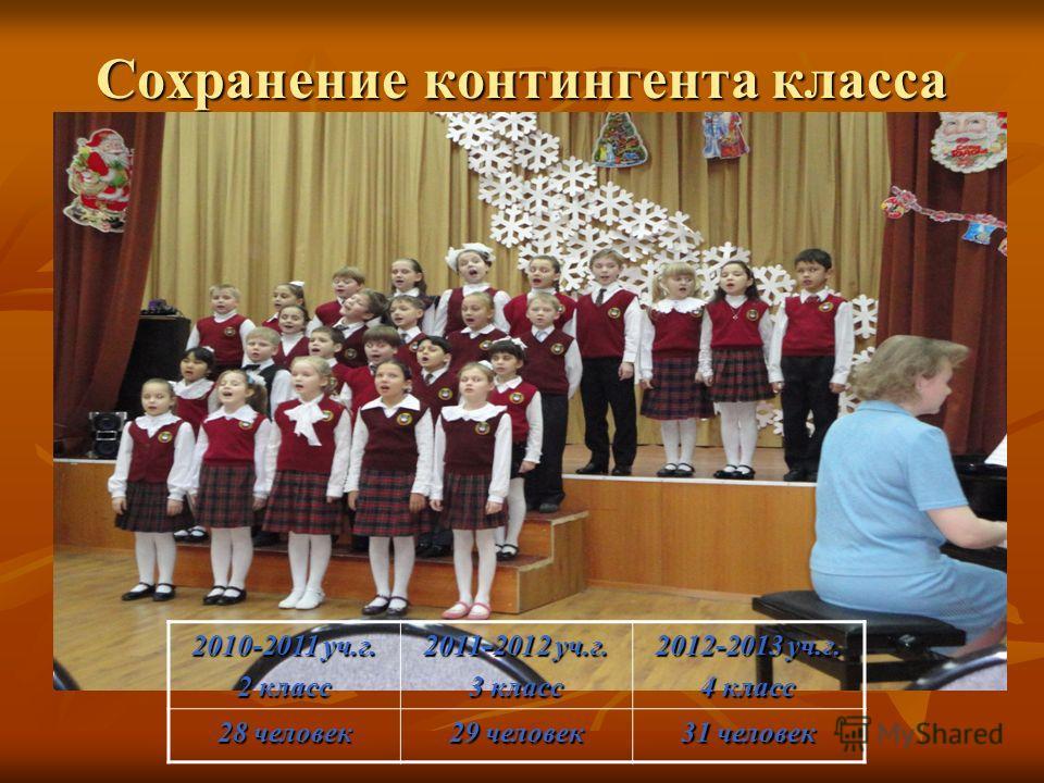 Сохранение контингента класса 2010-2011 уч.г. 2 класс 2011-2012 уч.г. 3 класс 2012-2013 уч.г. 4 класс 28 человек 29 человек 31 человек