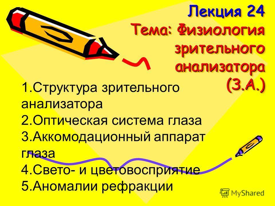 pdf the practice