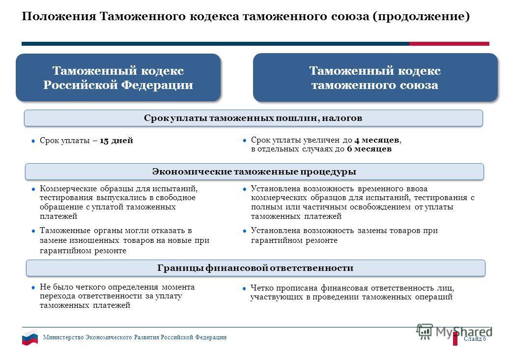 Министерство Экономического Развития Российской Федерации Слайд 6 Положения Таможенного кодекса таможенного союза (продолжение) Срок уплаты таможенных пошлин, налогов Таможенный кодекс таможенного союза Таможенный кодекс таможенного союза Срок уплаты