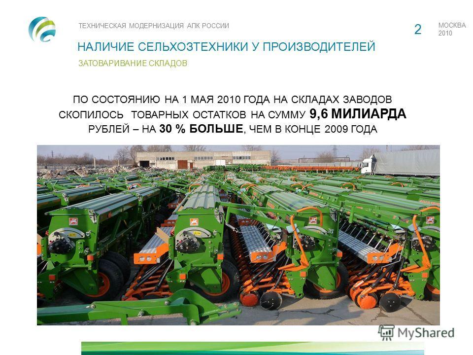 ТЕХНИЧЕСКАЯ МОДЕРНИЗАЦИЯ АПК РОССИИ МОСКВА 2010 2 НАЛИЧИЕ СЕЛЬХОЗТЕХНИКИ У ПРОИЗВОДИТЕЛЕЙ ЗАТОВАРИВАНИЕ СКЛАДОВ ПО СОСТОЯНИЮ НА 1 МАЯ 2010 ГОДА НА СКЛАДАХ ЗАВОДОВ СКОПИЛОСЬ ТОВАРНЫХ ОСТАТКОВ НА СУММУ 9,6 МИЛИАРДА РУБЛЕЙ – НА 30 % БОЛЬШЕ, ЧЕМ В КОНЦЕ
