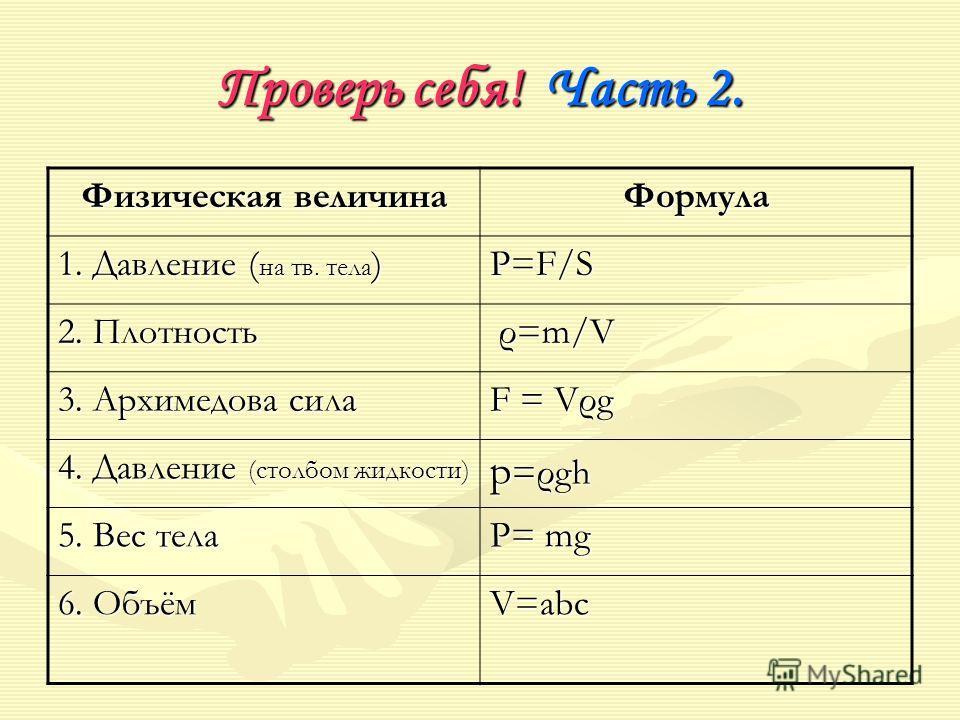 Проверь себя! Часть 2. Физическая величина Формула 1. Давление ( на тв. тела ) P=F/S 2. Плотность ρ=m/V ρ=m/V ρ=m/V ρ=m/V 3. Архимедова сила F = Vρg 4. Давление (столбом жидкости) р =ρgh 5. Вес тела P= mg 6. Объём V=abc