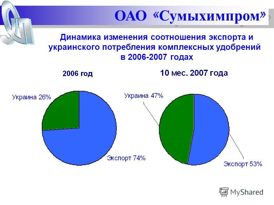 ОАО « Сумыхимпром » Динамика изменения соотношения экспорта и украинского потребления комплексных удобрений в 2006-2007 годах