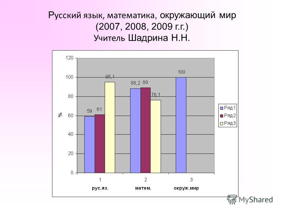 Р усский язык, математика, окружающий мир (2007, 2008, 2009 г.г.) Учитель Шадрина Н.Н.
