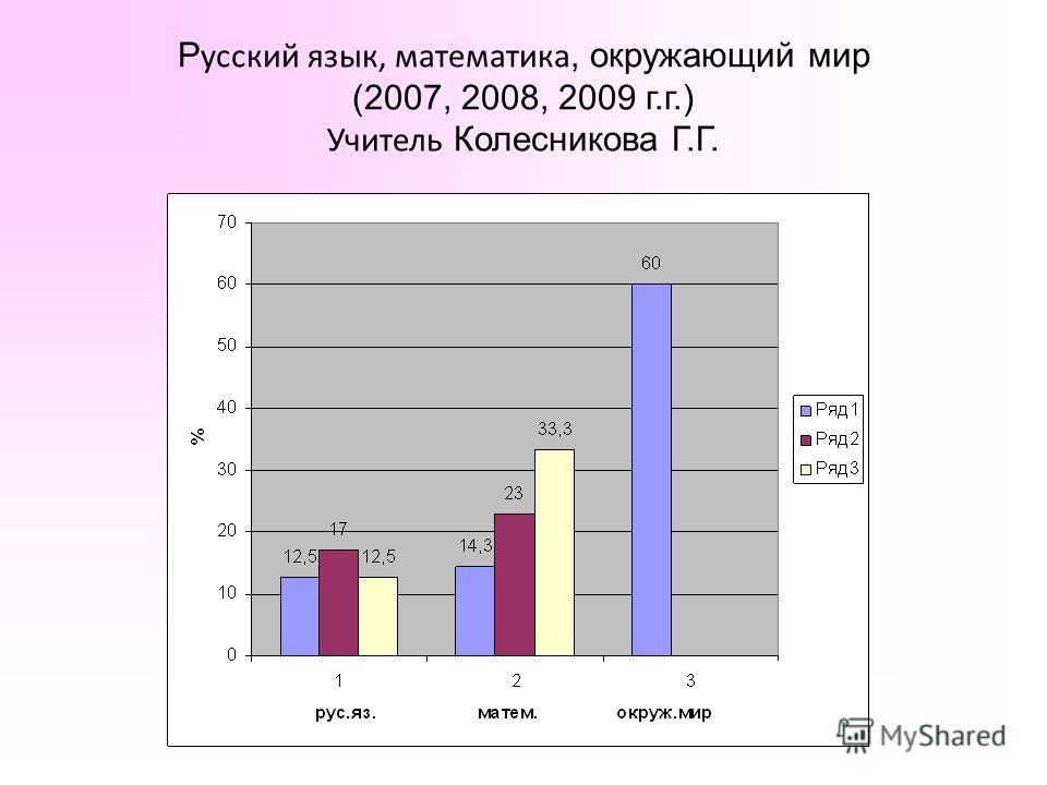 Р усский язык, математика, окружающий мир (2007, 2008, 2009 г.г.) Учитель Колесникова Г.Г.