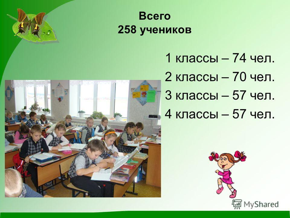 Всего 258 учеников 1 классы – 74 чел. 2 классы – 70 чел. 3 классы – 57 чел. 4 классы – 57 чел.