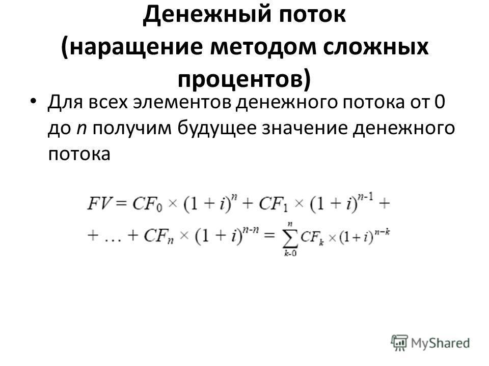 Денежный поток (наращение методом сложных процентов) Для всех элементов денежного потока от 0 до n получим будущее значение денежного потока