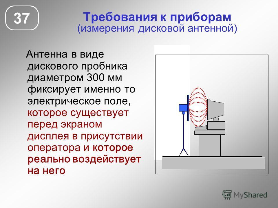 Требования к приборам (измерения дисковой антенной) Антенна в виде дискового пробника диаметром 300 мм фиксирует именно то электрическое поле, которое существует перед экраном дисплея в присутствии оператора и которое реально воздействует на него 37