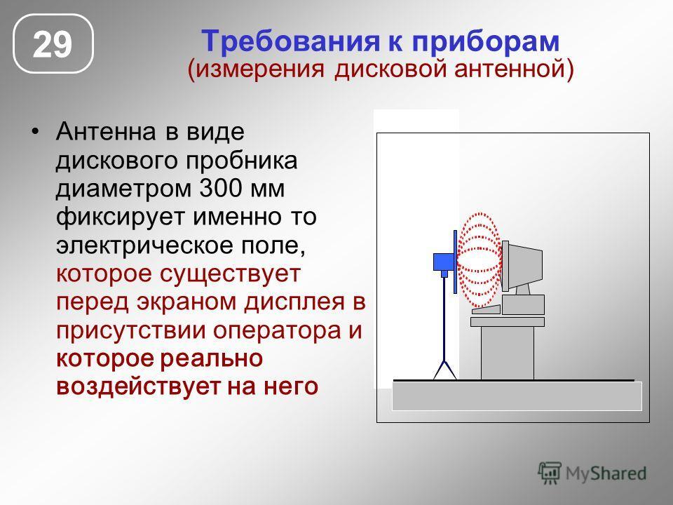 Требования к приборам (измерения дисковой антенной) Антенна в виде дискового пробника диаметром 300 мм фиксирует именно то электрическое поле, которое существует перед экраном дисплея в присутствии оператора и которое реально воздействует на него 29