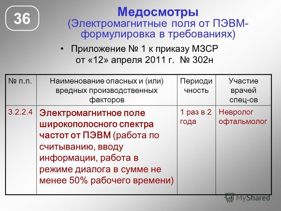 Медосмотры (Электромагнитные поля от ПЭВМ- формулировка в требованиях) Приложение 1 к приказу МЗСР от «12» апреля 2011 г. 302н 36 п.п.Наименование опасных и (или) вредных производственных факторов Периоди чность Участие врачей спец-ов 3.2.2.4 Электро